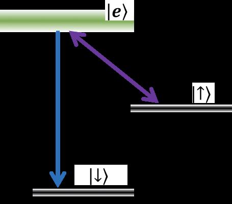 量子ビットの初期化(光ポンピング)